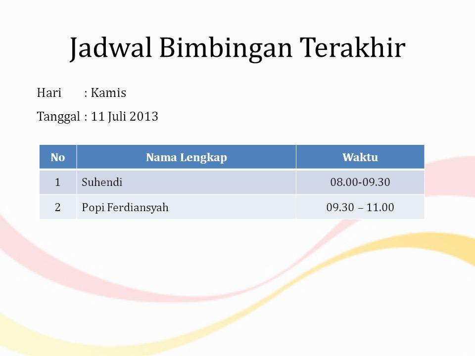 Jadwal Bimbingan Terakhir NoNama LengkapWaktu 1Suhendi08.00-09.30 2Popi Ferdiansyah09.30 – 11.00 Hari: Kamis Tanggal: 11 Juli 2013