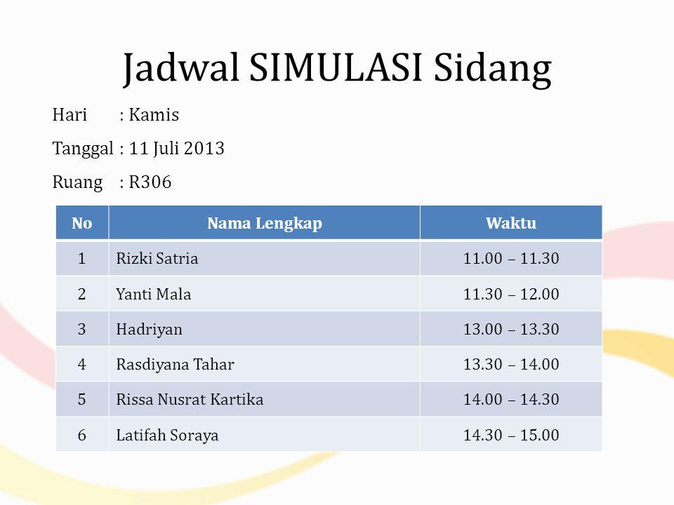 Jadwal SIMULASI Sidang NoNama LengkapWaktu 1Rizki Satria11.00 – 11.30 2Yanti Mala11.30 – 12.00 3Hadriyan13.00 – 13.30 4Rasdiyana Tahar13.30 – 14.00 5R