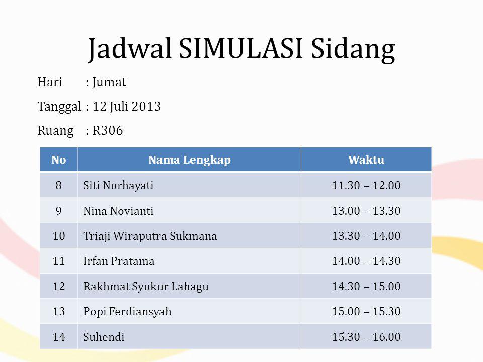 Jadwal SIMULASI Sidang NoNama LengkapWaktu 8Siti Nurhayati11.30 – 12.00 9Nina Novianti13.00 – 13.30 10Triaji Wiraputra Sukmana13.30 – 14.00 11Irfan Pr