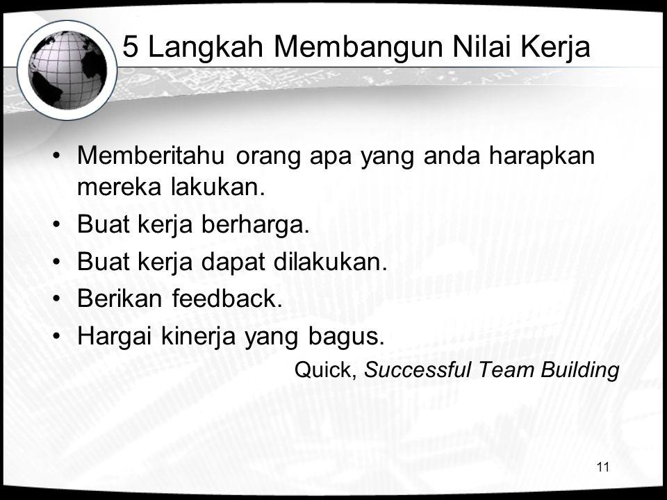 11 5 Langkah Membangun Nilai Kerja •Memberitahu orang apa yang anda harapkan mereka lakukan. •Buat kerja berharga. •Buat kerja dapat dilakukan. •Berik