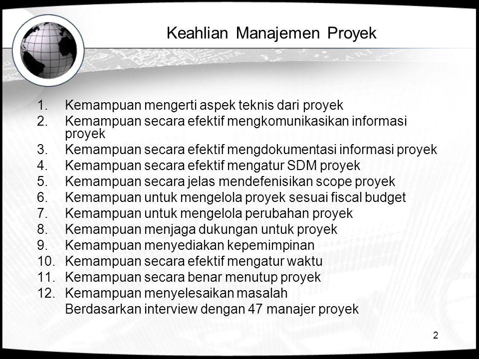 2 Keahlian Manajemen Proyek 1.Kemampuan mengerti aspek teknis dari proyek 2.Kemampuan secara efektif mengkomunikasikan informasi proyek 3.Kemampuan se