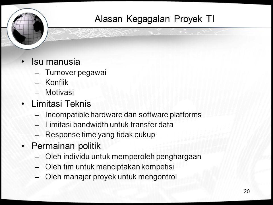 20 Alasan Kegagalan Proyek TI •Isu manusia – Turnover pegawai – Konflik – Motivasi •Limitasi Teknis – Incompatible hardware dan software platforms – L