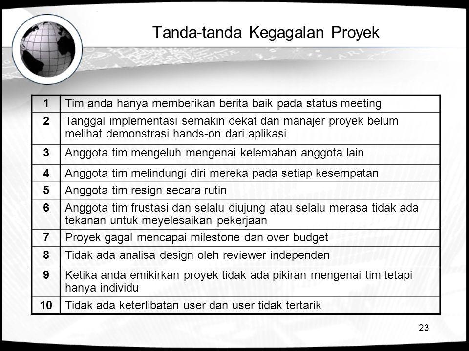 23 Tanda-tanda Kegagalan Proyek 1Tim anda hanya memberikan berita baik pada status meeting 2Tanggal implementasi semakin dekat dan manajer proyek belu