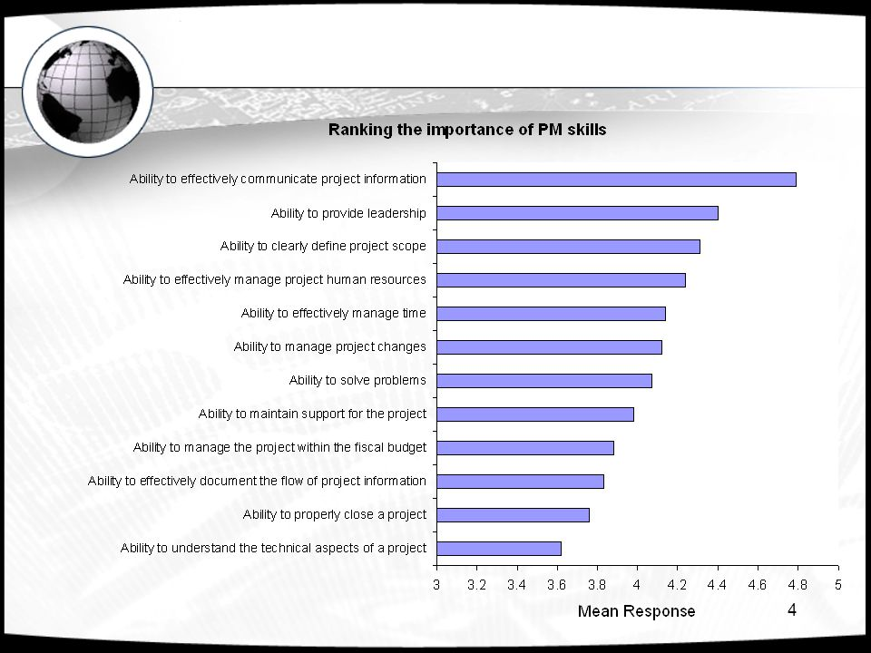 25 Faktor Kesuksesan Proyek Kriteria SuksesFreq.