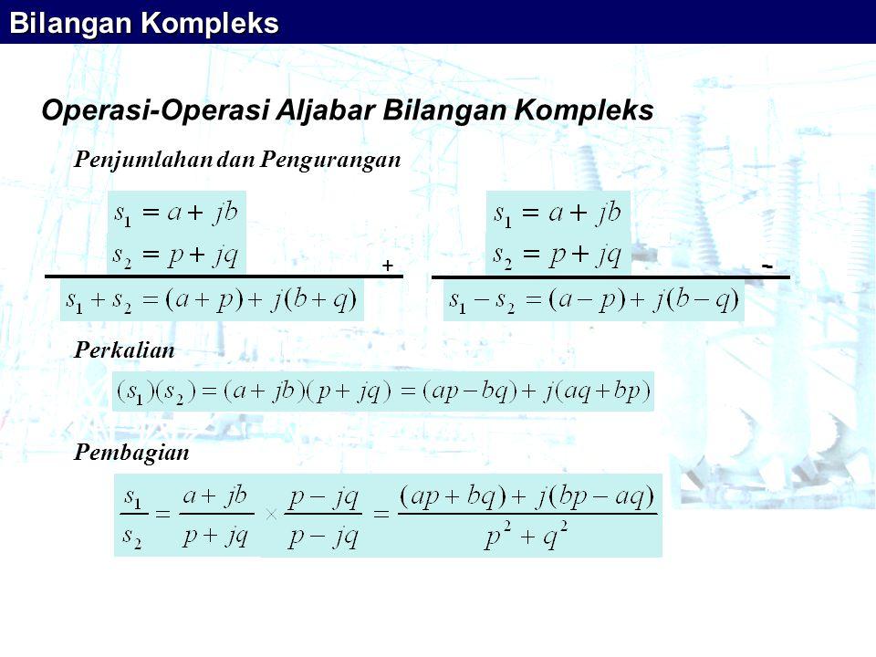 Operasi-Operasi Aljabar Bilangan Kompleks Penjumlahan dan Pengurangan Perkalian Pembagian Bilangan Kompleks + - -