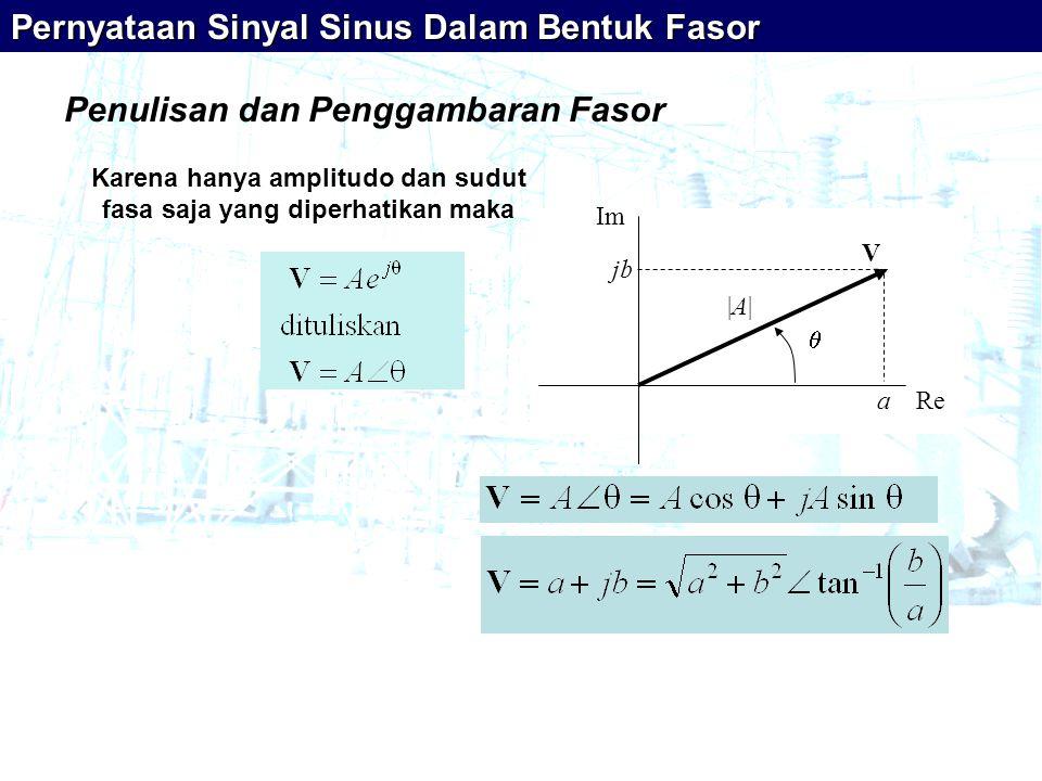 Pernyataan Sinyal Sinus Dalam Bentuk Fasor Penulisan dan Penggambaran Fasor Karena hanya amplitudo dan sudut fasa saja yang diperhatikan maka V |A||A|