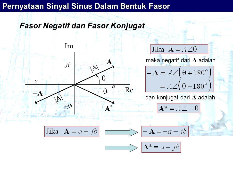 Fasor Negatif dan Fasor Konjugat A |A|  Im Re A A |A| A*A*   a jb aa jbjb Pernyataan Sinyal Sinus Dalam Bentuk Fasor maka negatif dari A adalah dan konjugat dari A adalah