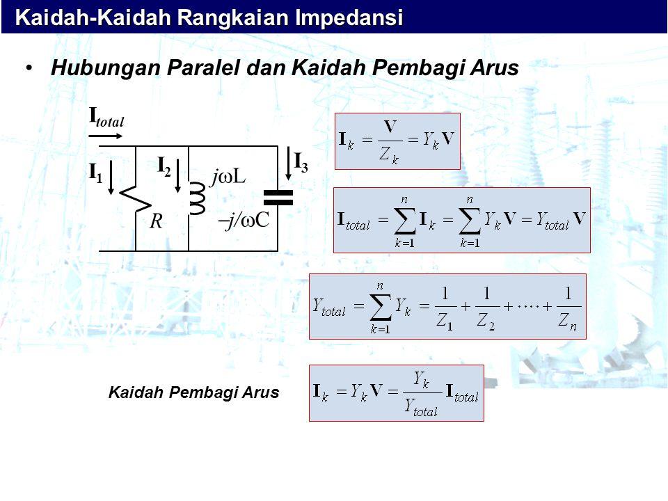 •Hubungan Paralel dan Kaidah Pembagi Arus I3I3 R I total jLjL j/Cj/C I1I1 I2I2 Kaidah-Kaidah Rangkaian Impedansi Kaidah-Kaidah Rangkaian Impedansi Kaidah Pembagi Arus