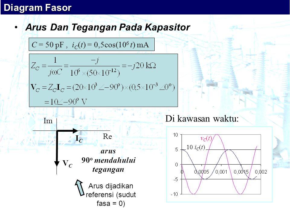 •Arus Dan Tegangan Pada Kapasitor C = 50 pF, i C (t) = 0,5cos(10 6 t) mA ICIC VCVC Re Im arus 90 o mendahului tegangan Arus dijadikan referensi (sudut fasa = 0) detik Di kawasan waktu: 10 i C (t) VmAVmA vC(t)vC(t) Diagram Fasor