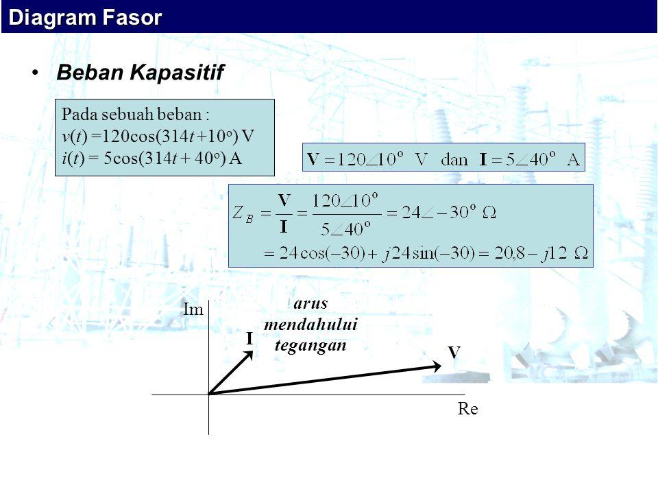 •Beban Kapasitif Pada sebuah beban : v(t) =120cos(314t +10 o ) V i(t) = 5cos(314t + 40 o ) A I V Re Im arus mendahului tegangan Diagram Fasor