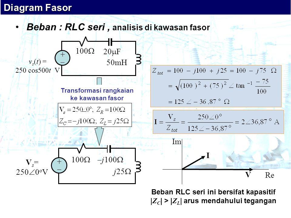 100  j100  j25  V s = 250  0 o V ++ Diagram Fasor I V Re Im 100  ++ 20  F 50mH v s (t) = 250 cos500t V Transformasi rangkaian ke kawasan fasor Beban RLC seri ini bersifat kapasitif | Z C | > | Z L | arus mendahului tegangan •Beban : RLC seri, analisis di kawasan fasor