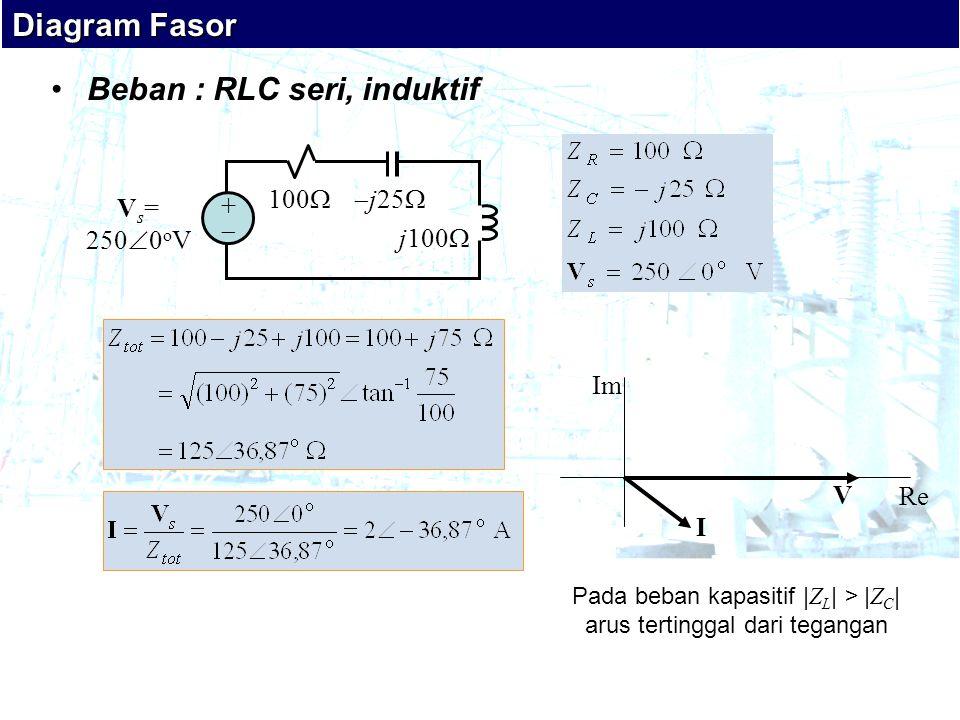 •Beban : RLC seri, induktif 100  j25  j100  V s = 250  0 o V ++ I V Re Im Diagram Fasor Pada beban kapasitif | Z L | > | Z C | arus tertinggal dari tegangan