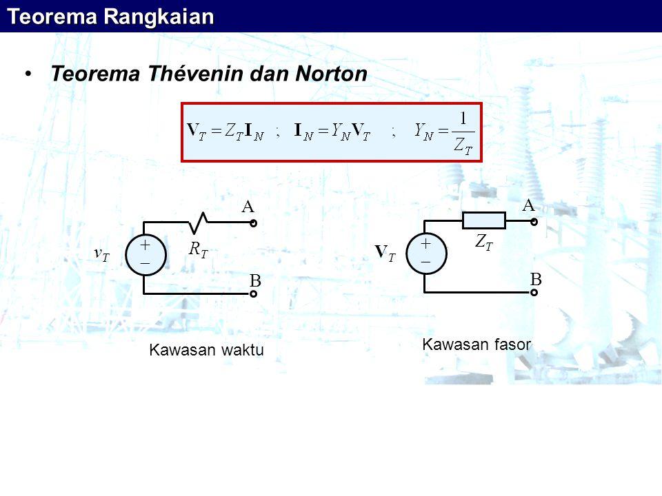•Teorema Thévenin dan Norton RTRT A B vTvT ++ VTVT ZTZT A B ++ Kawasan waktu Kawasan fasor Teorema Rangkaian