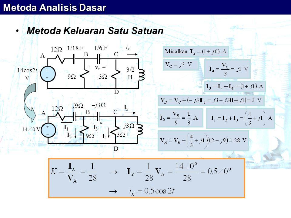 •Metoda Keluaran Satu Satuan j9j9 j3j3 ++ 14  0 V 12  A BC D 99 33 IxIx j3  I 1 I2I2 I 3 I4I4 + v x  ++ 14cos2t V 12  A BC D 99 33 ixix 3/2 H 1/6 F 1/18 F Metoda Analisis Dasar