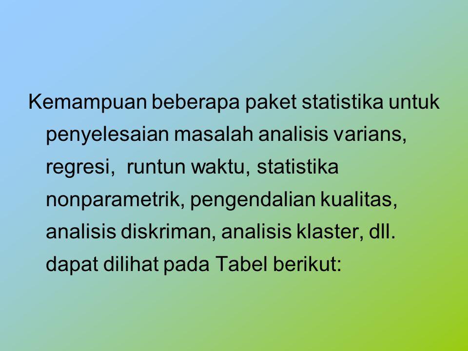 Kemampuan beberapa paket statistika untuk penyelesaian masalah analisis varians, regresi, runtun waktu, statistika nonparametrik, pengendalian kualitas, analisis diskriman, analisis klaster, dll.