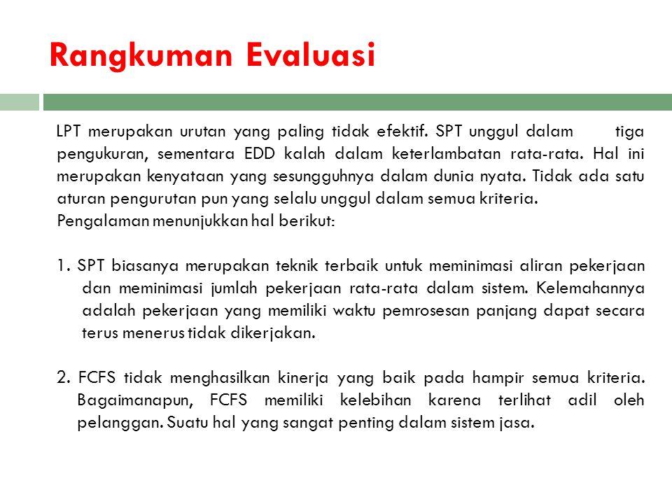 Rangkuman Evaluasi LPT merupakan urutan yang paling tidak efektif. SPT unggul dalam tiga pengukuran, sementara EDD kalah dalam keterlambatan rata-rata
