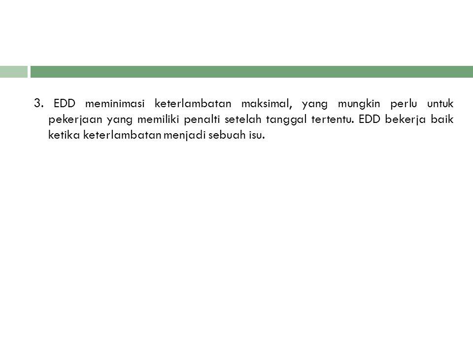 3. EDD meminimasi keterlambatan maksimal, yang mungkin perlu untuk pekerjaan yang memiliki penalti setelah tanggal tertentu. EDD bekerja baik ketika k