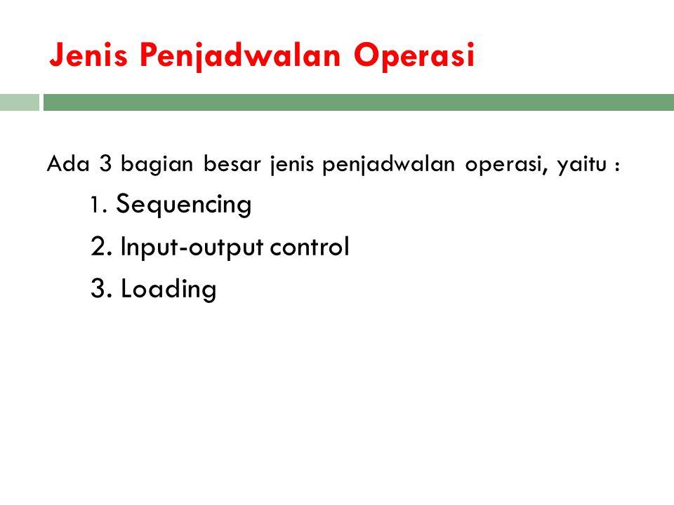 Jenis Penjadwalan Operasi Ada 3 bagian besar jenis penjadwalan operasi, yaitu : 1. Sequencing 2. Input-output control 3. Loading