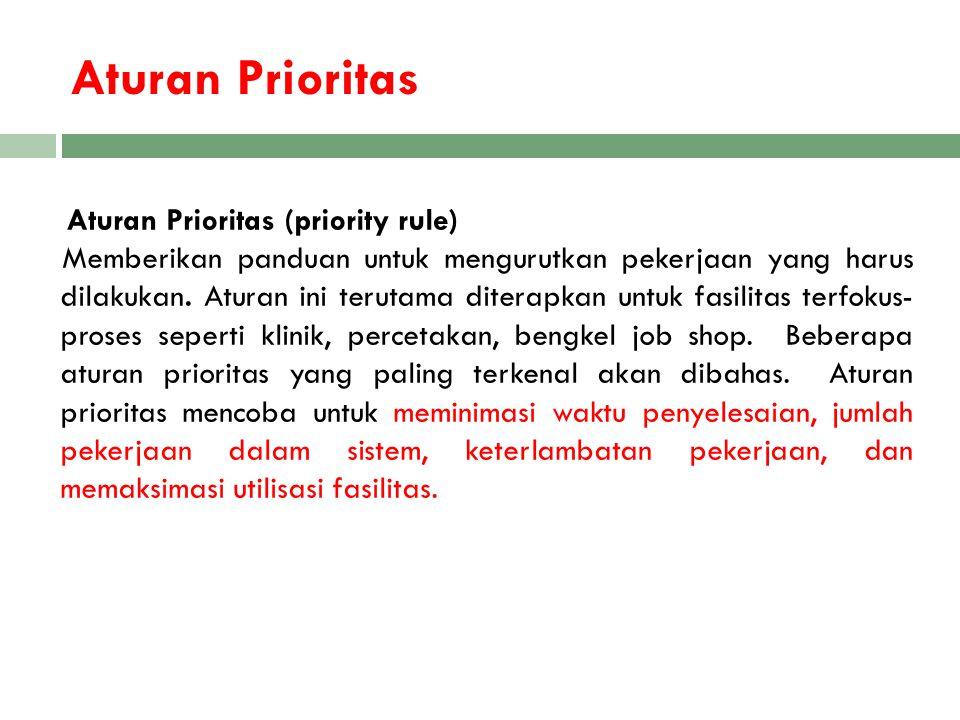 Aturan Prioritas Aturan Prioritas (priority rule) Memberikan panduan untuk mengurutkan pekerjaan yang harus dilakukan. Aturan ini terutama diterapkan