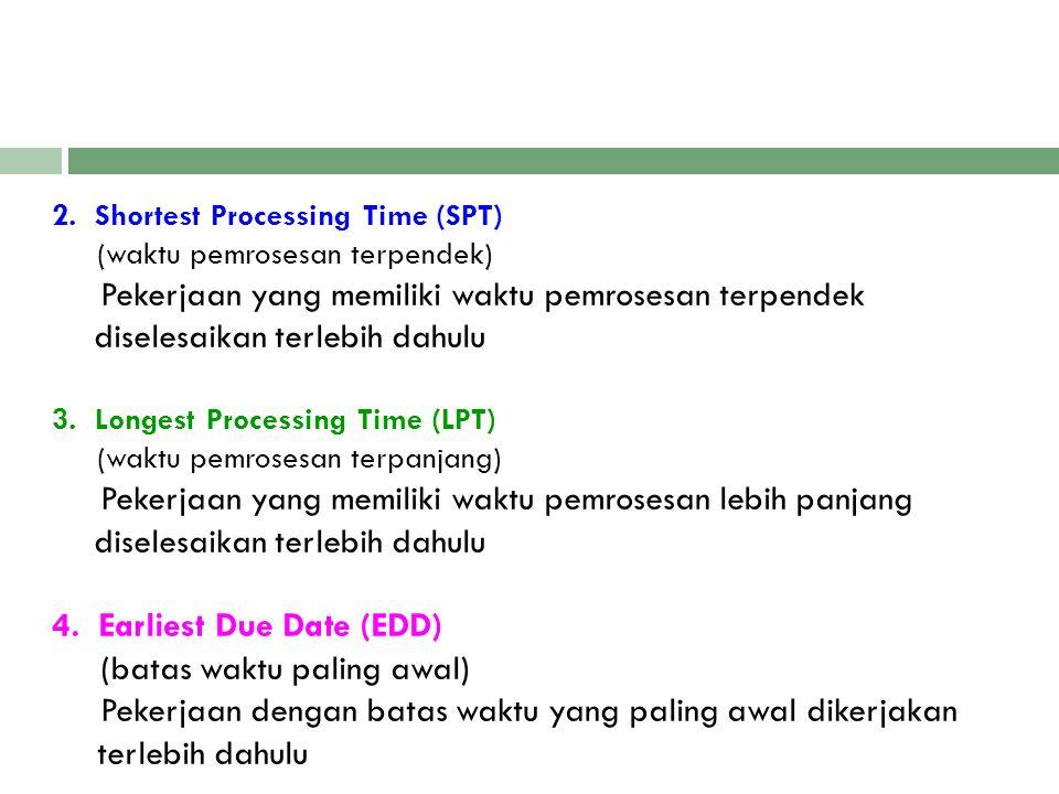 2. Shortest Processing Time (SPT) (waktu pemrosesan terpendek) Pekerjaan yang memiliki waktu pemrosesan terpendek diselesaikan terlebih dahulu 3. Long
