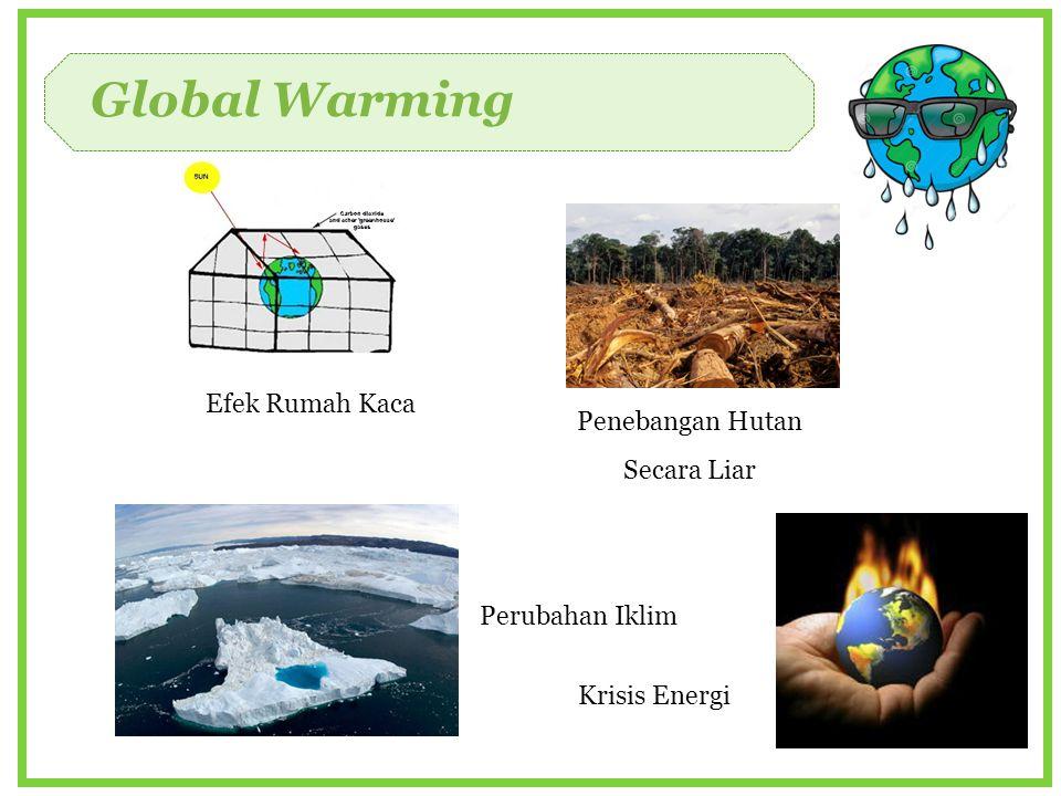 Global Warming Krisis Energi Penebangan Hutan Secara Liar Efek Rumah Kaca Perubahan Iklim