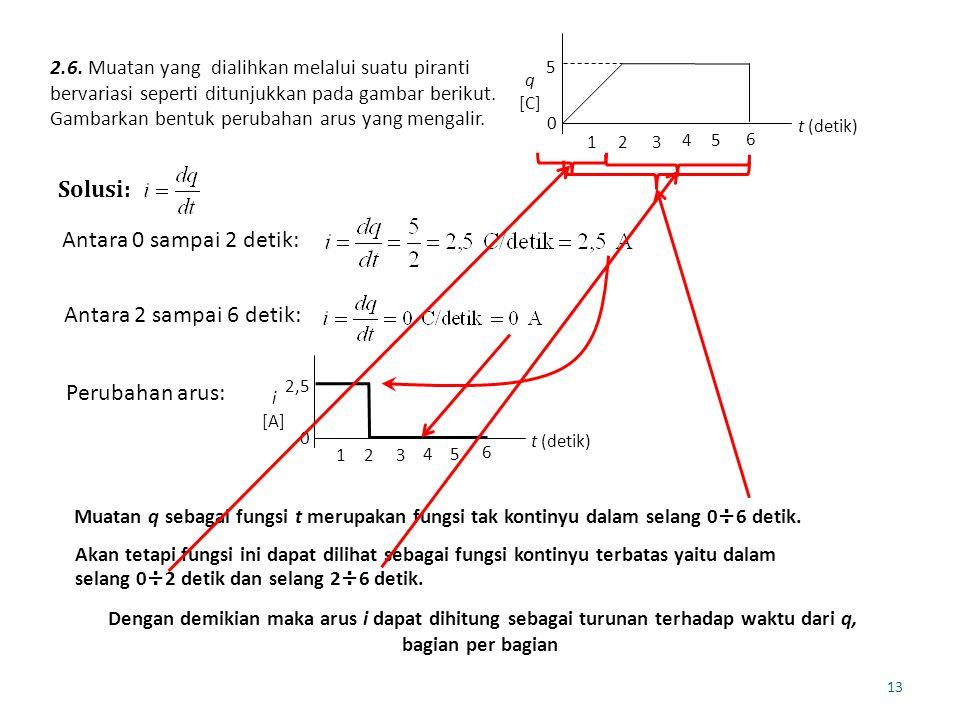 2.6. Muatan yang dialihkan melalui suatu piranti bervariasi seperti ditunjukkan pada gambar berikut. Gambarkan bentuk perubahan arus yang mengalir. 13