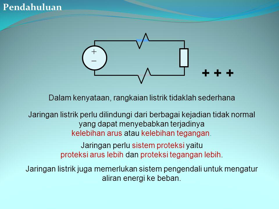 ++ Dalam kenyataan, rangkaian listrik tidaklah sederhana Jaringan listrik juga memerlukan sistem pengendali untuk mengatur aliran energi ke beban. P