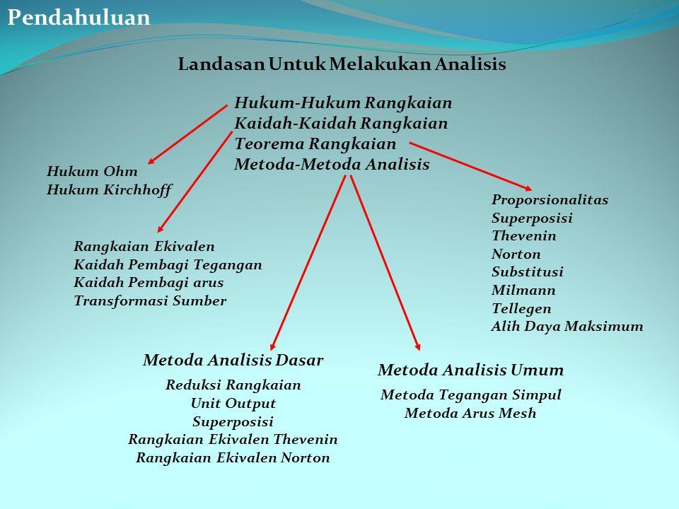Landasan Untuk Melakukan Analisis Pendahuluan Hukum-Hukum Rangkaian Kaidah-Kaidah Rangkaian Teorema Rangkaian Metoda-Metoda Analisis Hukum Ohm Hukum K