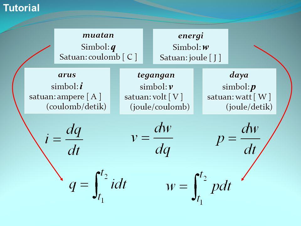 muatan Simbol: q Satuan: coulomb [ C ] energi Simbol: w Satuan: joule [ J ] arus simbol: i satuan: ampere [ A ] satuan: ampere [ A ](coulomb/detik) te