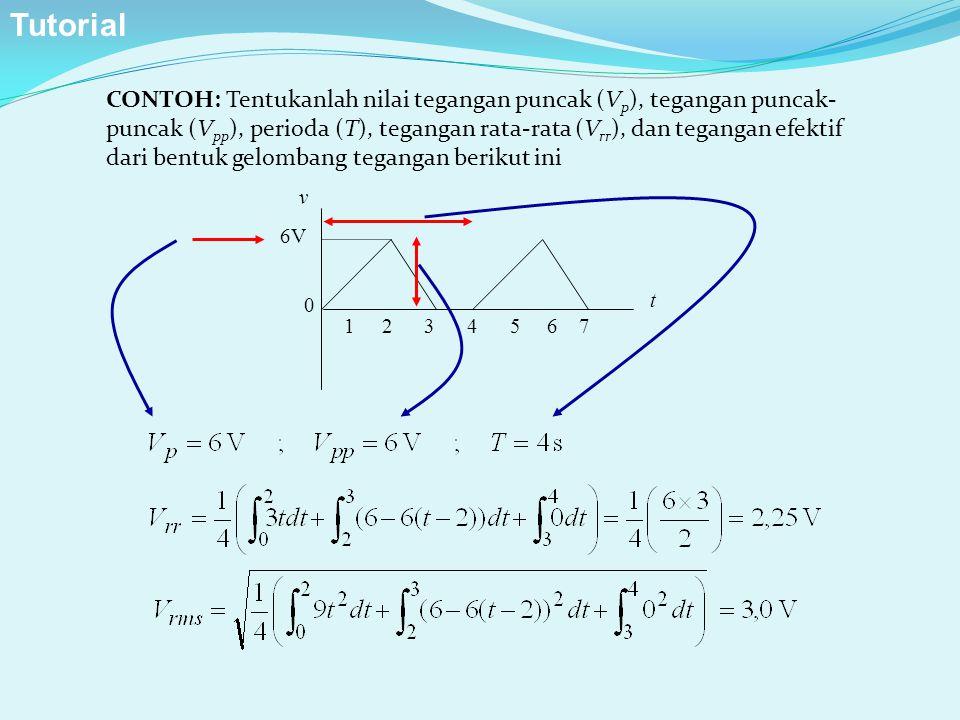 CONTOH: Tentukanlah nilai tegangan puncak (V p ), tegangan puncak- puncak (V pp ), perioda (T), tegangan rata-rata (V rr ), dan tegangan efektif dari