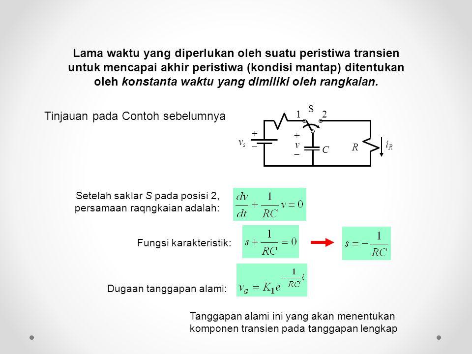 Tinjauan pada Contoh sebelumnya Lama waktu yang diperlukan oleh suatu peristiwa transien untuk mencapai akhir peristiwa (kondisi mantap) ditentukan ol