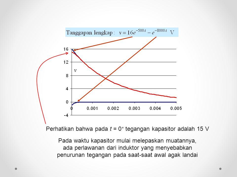 Perhatikan bahwa pada t = 0 + tegangan kapasitor adalah 15 V Pada waktu kapasitor mulai melepaskan muatannya, ada perlawanan dari induktor yang menyeb