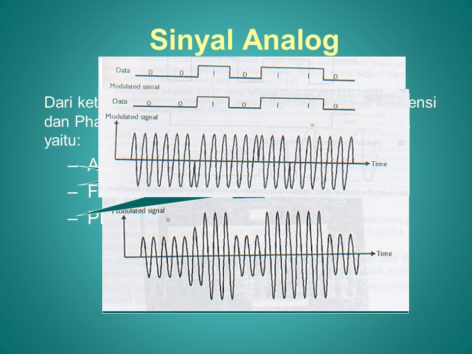 Sinyal Analog Dari ketiga macam variabel, yakni: Amplitudo, Frekuensi dan Phase, maka akan diperoleh tiga jenis modulasi, yaitu: – Amplitudo Modulatio