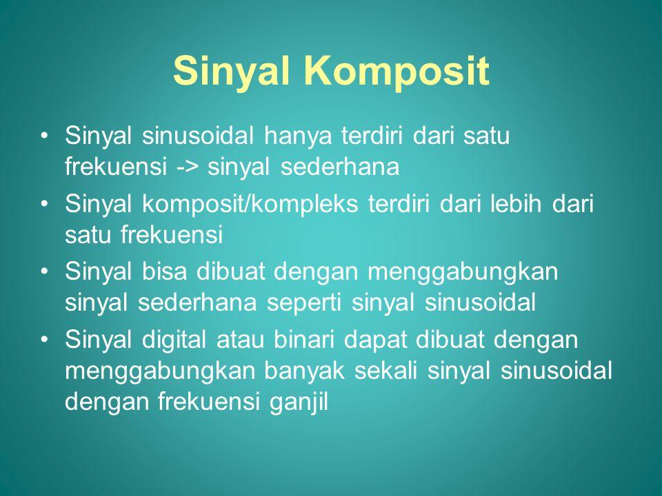 Sinyal Komposit •Sinyal sinusoidal hanya terdiri dari satu frekuensi -> sinyal sederhana •Sinyal komposit/kompleks terdiri dari lebih dari satu frekue