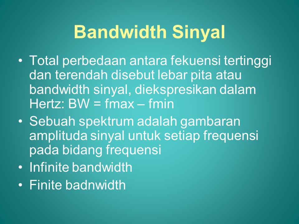 Bandwidth Sinyal •Total perbedaan antara fekuensi tertinggi dan terendah disebut lebar pita atau bandwidth sinyal, diekspresikan dalam Hertz: BW = fma