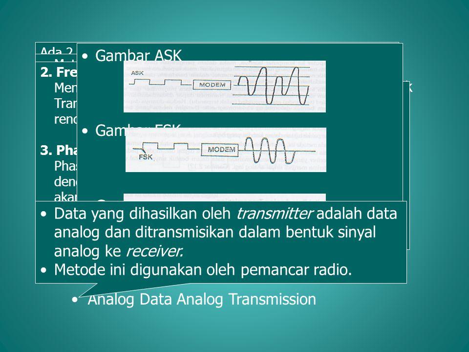 Sinyal Digital Sinyal digital merupakan sinyal data dalam bentuk pulsa yang dapat mengalami perubahan tiba-tiba dan mempunyai besaran 0 dan 1. Ada emp