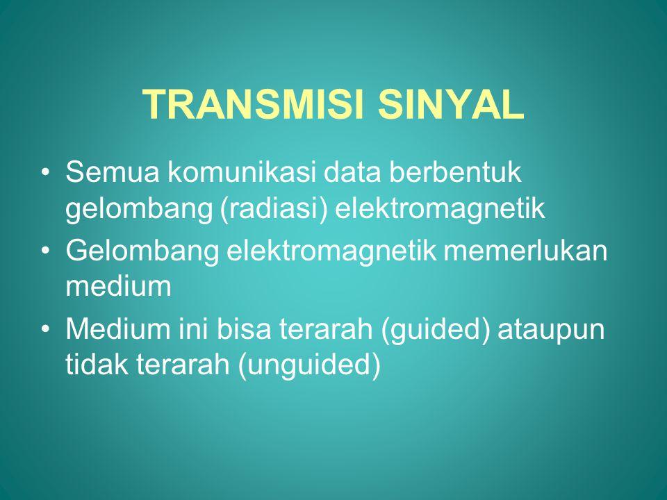 TRANSMISI SINYAL •Semua komunikasi data berbentuk gelombang (radiasi) elektromagnetik •Gelombang elektromagnetik memerlukan medium •Medium ini bisa te