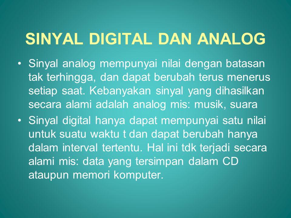 SINYAL DIGITAL DAN ANALOG •Sinyal analog mempunyai nilai dengan batasan tak terhingga, dan dapat berubah terus menerus setiap saat. Kebanyakan sinyal