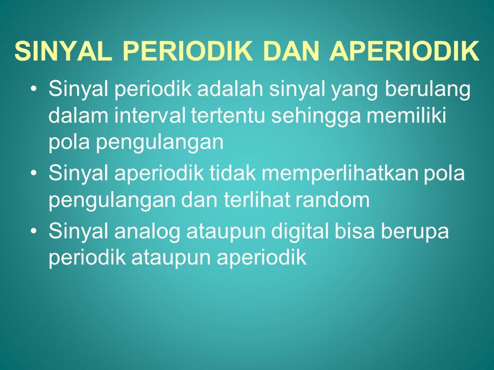 SINYAL PERIODIK DAN APERIODIK •Sinyal periodik adalah sinyal yang berulang dalam interval tertentu sehingga memiliki pola pengulangan •Sinyal aperiodi