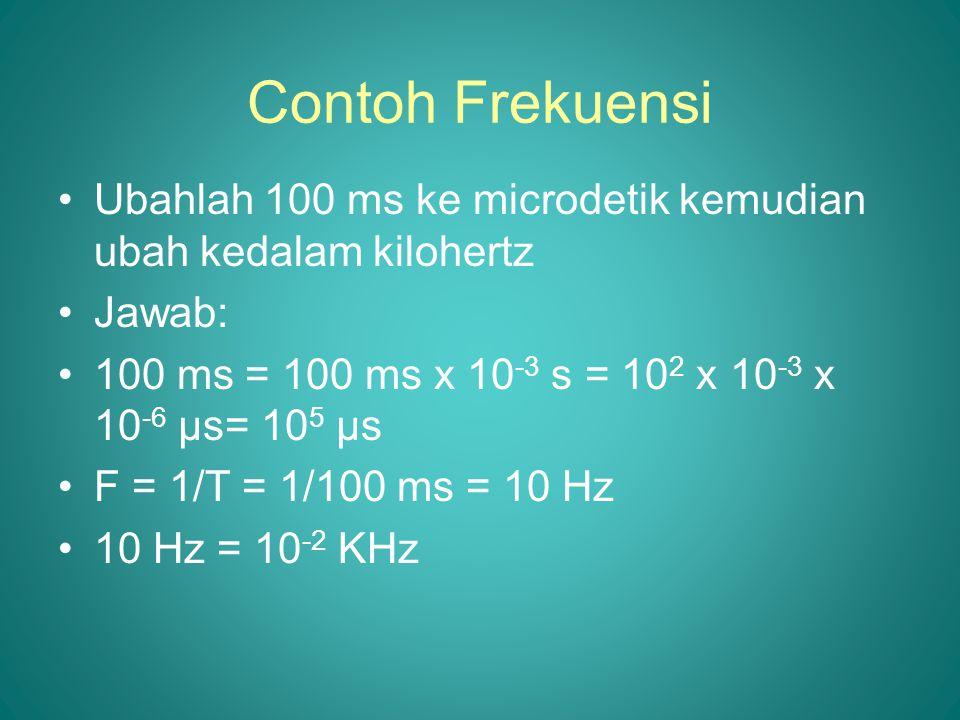 Contoh Frekuensi •Ubahlah 100 ms ke microdetik kemudian ubah kedalam kilohertz •Jawab: •100 ms = 100 ms x 10 -3 s = 10 2 x 10 -3 x 10 -6 μs= 10 5 μs •