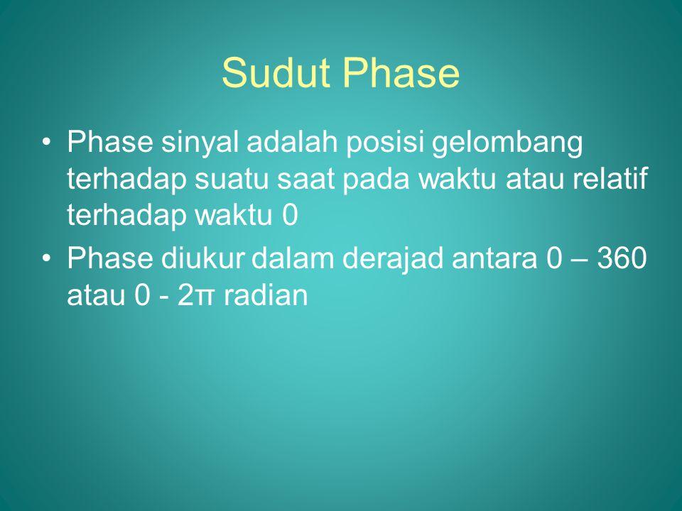 Sudut Phase •Phase sinyal adalah posisi gelombang terhadap suatu saat pada waktu atau relatif terhadap waktu 0 •Phase diukur dalam derajad antara 0 –