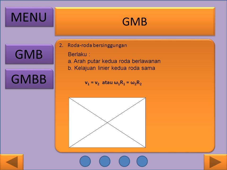 GMB 2.Roda-roda bersinggungan Berlaku : a. Arah putar kedua roda berlawanan b. Kelajuan linier kedua roda sama v 1 = v 2 atau ω 1 R 1 = ω 2 R 2 MENU G