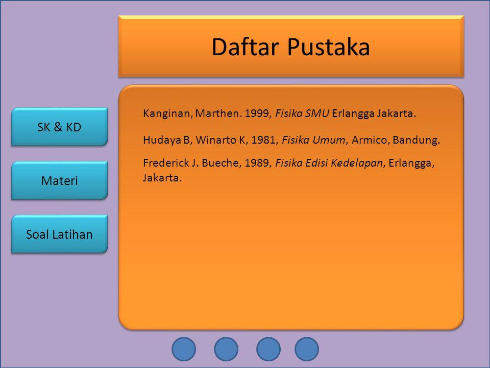 Kanginan, Marthen. 1999, Fisika SMU Erlangga Jakarta. Materi Materi Soal Latihan Hudaya B, Winarto K, 1981, Fisika Umum, Armico, Bandung. Frederick J.