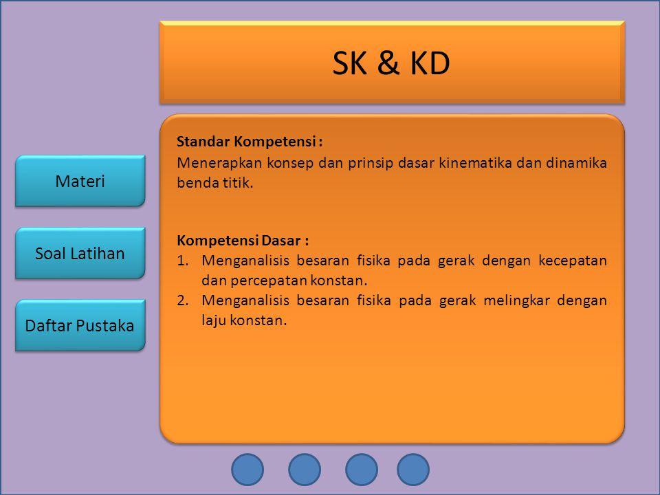 SK & KD Standar Kompetensi : Menerapkan konsep dan prinsip dasar kinematika dan dinamika benda titik. Kompetensi Dasar : 1.Menganalisis besaran fisika