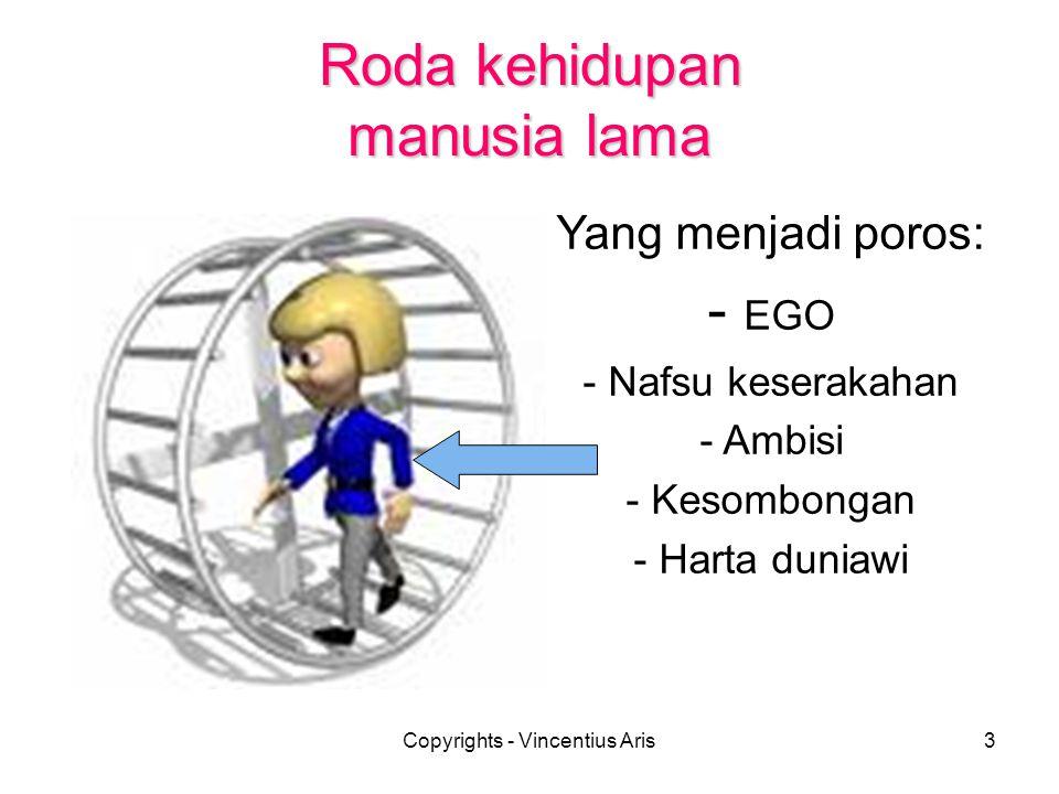 Copyrights - Vincentius Aris3 Roda kehidupan manusia lama Yang menjadi poros: - EGO - Nafsu keserakahan - Ambisi - Kesombongan - Harta duniawi