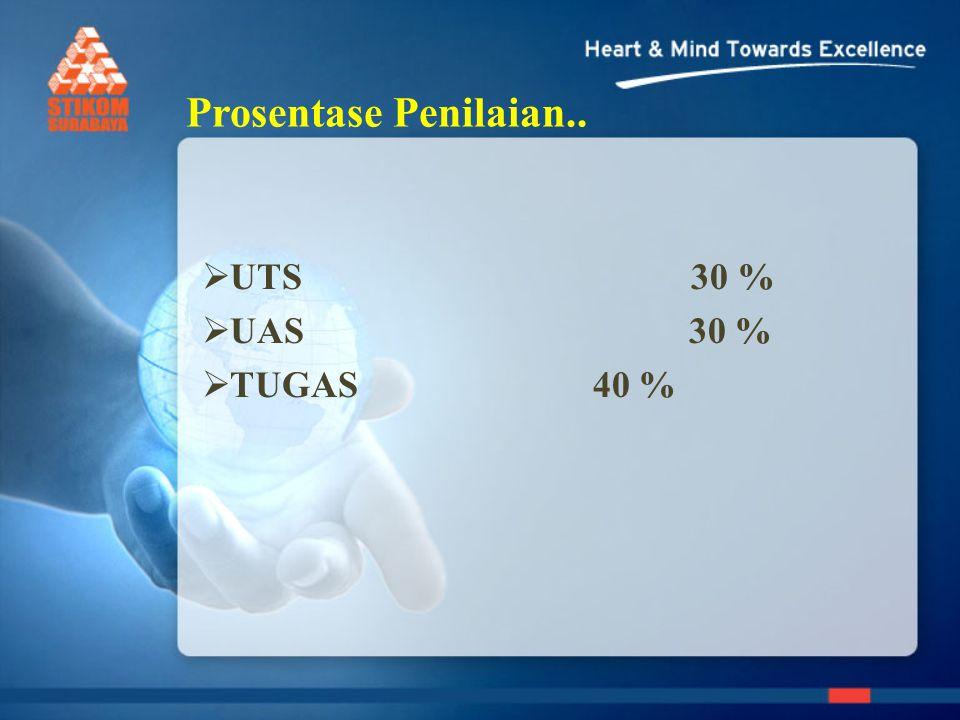  UTS 30 %  UAS 30 %  TUGAS 40 % Prosentase Penilaian..