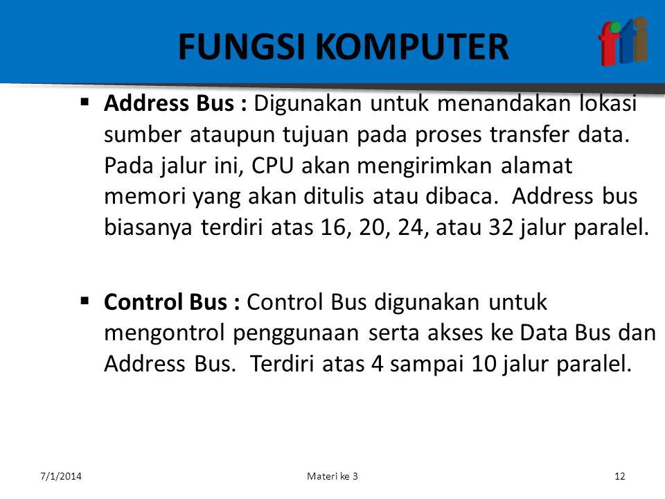 FUNGSI KOMPUTER  Data Bus : Adalah jalur-jalur perpindahan data antar modul dalam sistem komputer.