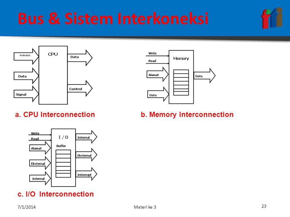 Bus & Sistem Interkoneksi 7/1/2014 Materi ke 3 Sebuah komputer terdiri dari sekumpulan komponen komponen dasar seperti : CPU, memori dan I/O, yang saling berinteraksi satu dengan yang lainnya.