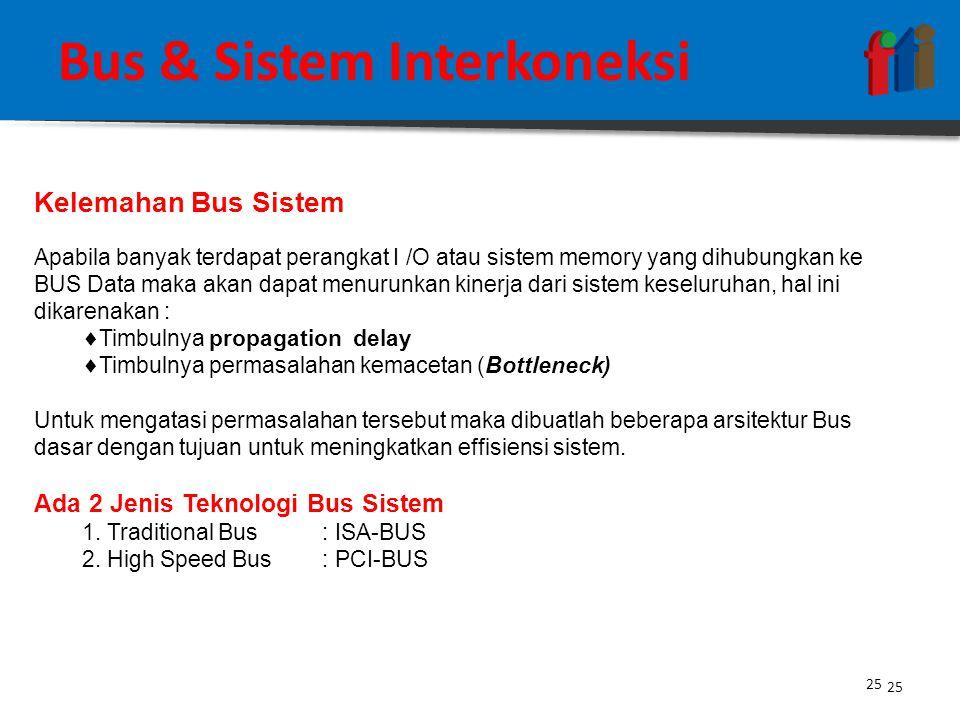 24 Bus & Sistem Interkoneksi Arsitektur Bus Sistem dalam sebuah komputer Materi ke 3