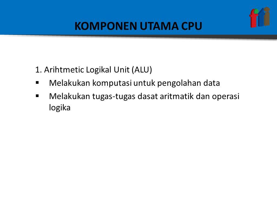 FUNGSI KOMPUTER  CPU (Central Processing Unit) : CPU merupakan otak sistem komputer, dan memiliki dua bagian fungsi operasional, yaitu; ALU (Arithmetical Logical Unit) sebagai pusat pengolah data, dan CU (Control Unit) sebagai pengontrol kerja komputer.